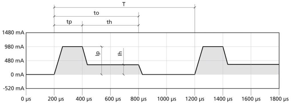 Microvalve actuation-schematic