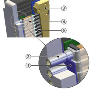 fastening-with-coil package